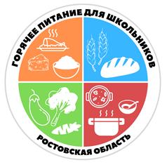 Организация питания обучающихся общеобразовательных организаций